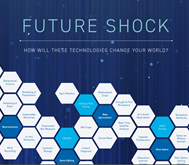 Insights Future Shock